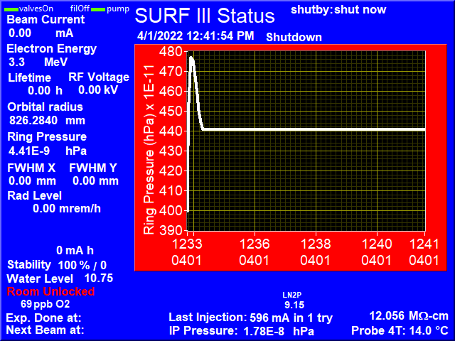 NIST SURF Accelerator Status